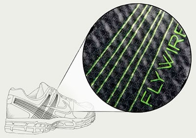 Технология Nike Flywire