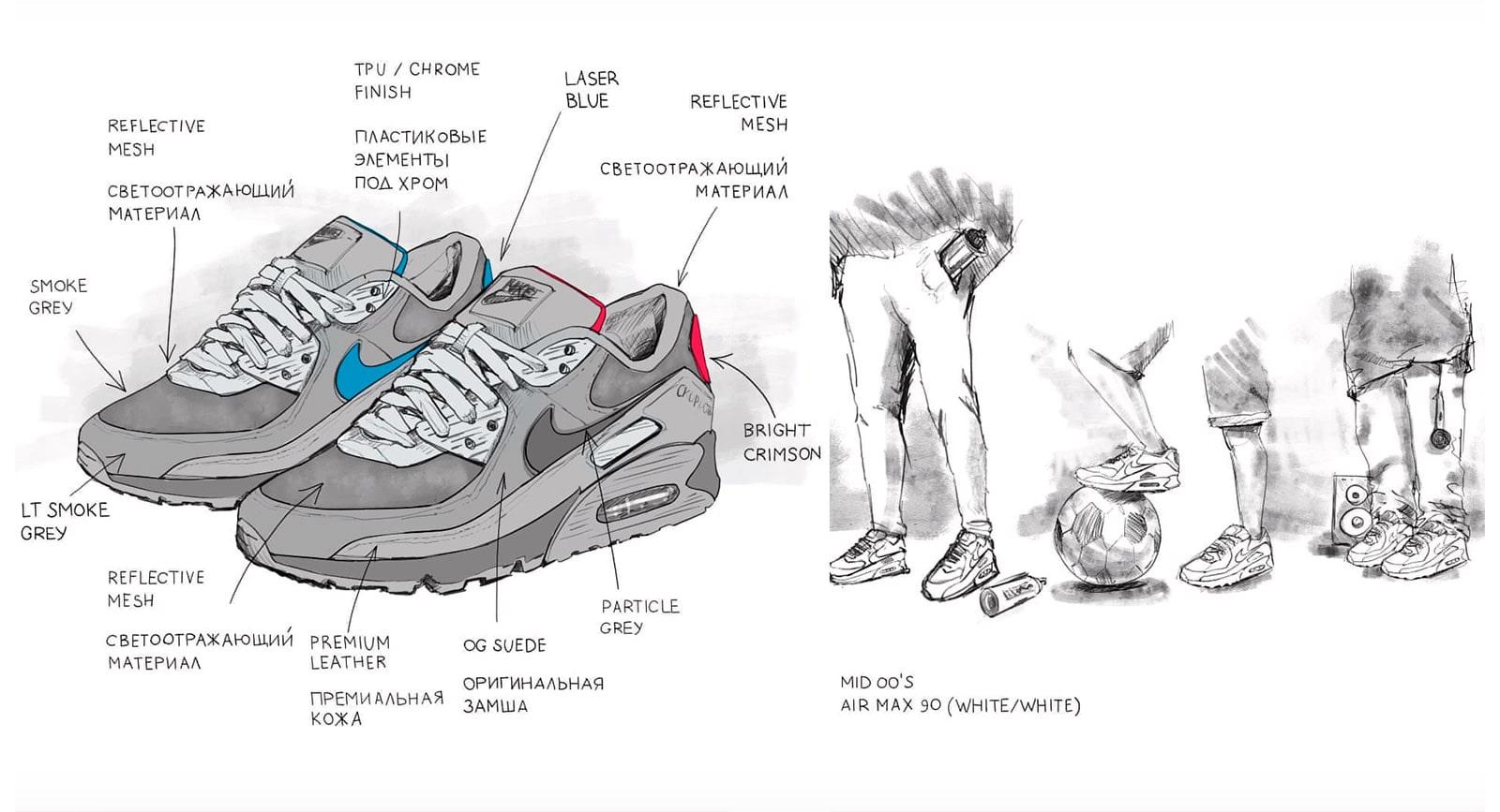 Элементы кроссовок