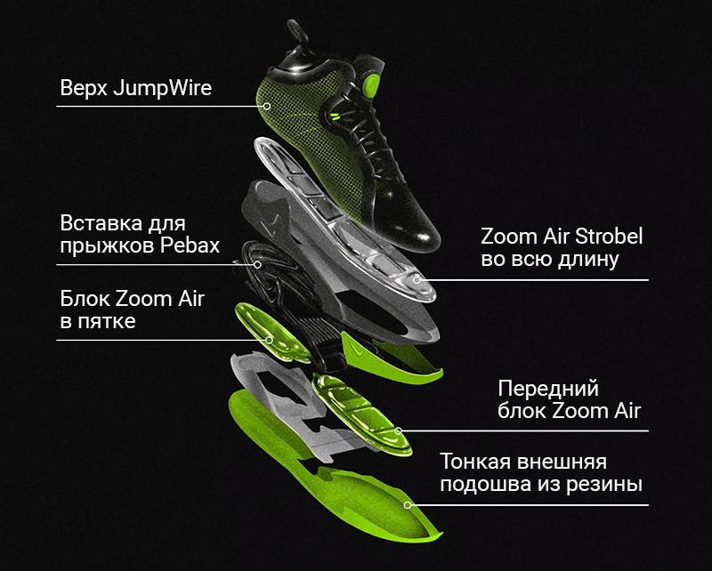 Конструкция Air Zoom G.T. Jump